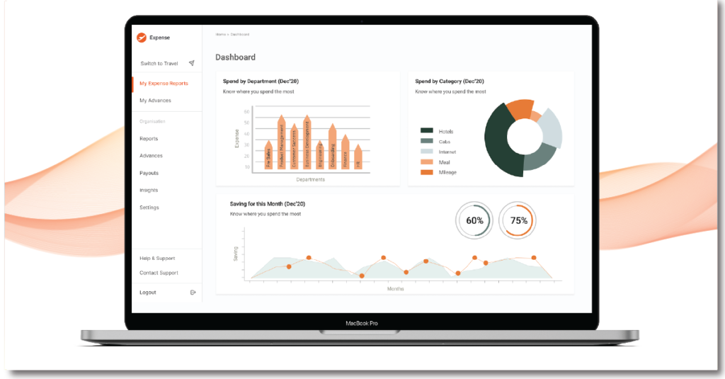 Get Centralized Visibility Into Expense Data With Expense Management Software
