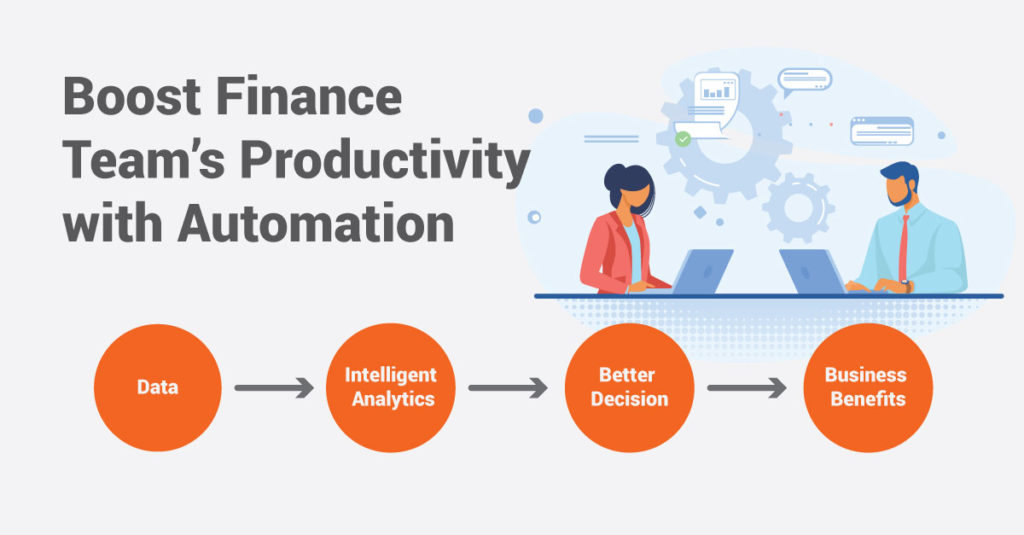 Automated expense management boosts finance teams' productivity