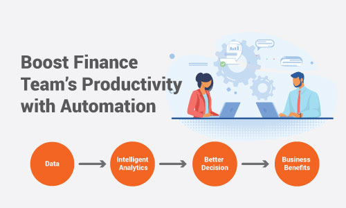 Automated expense management boost finance teams productivity