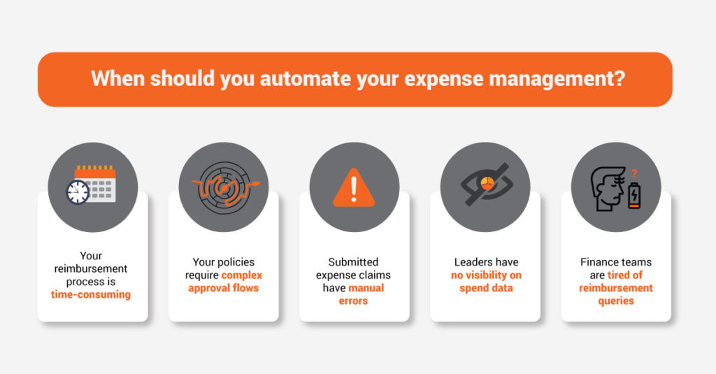 When should you automate your expense management?