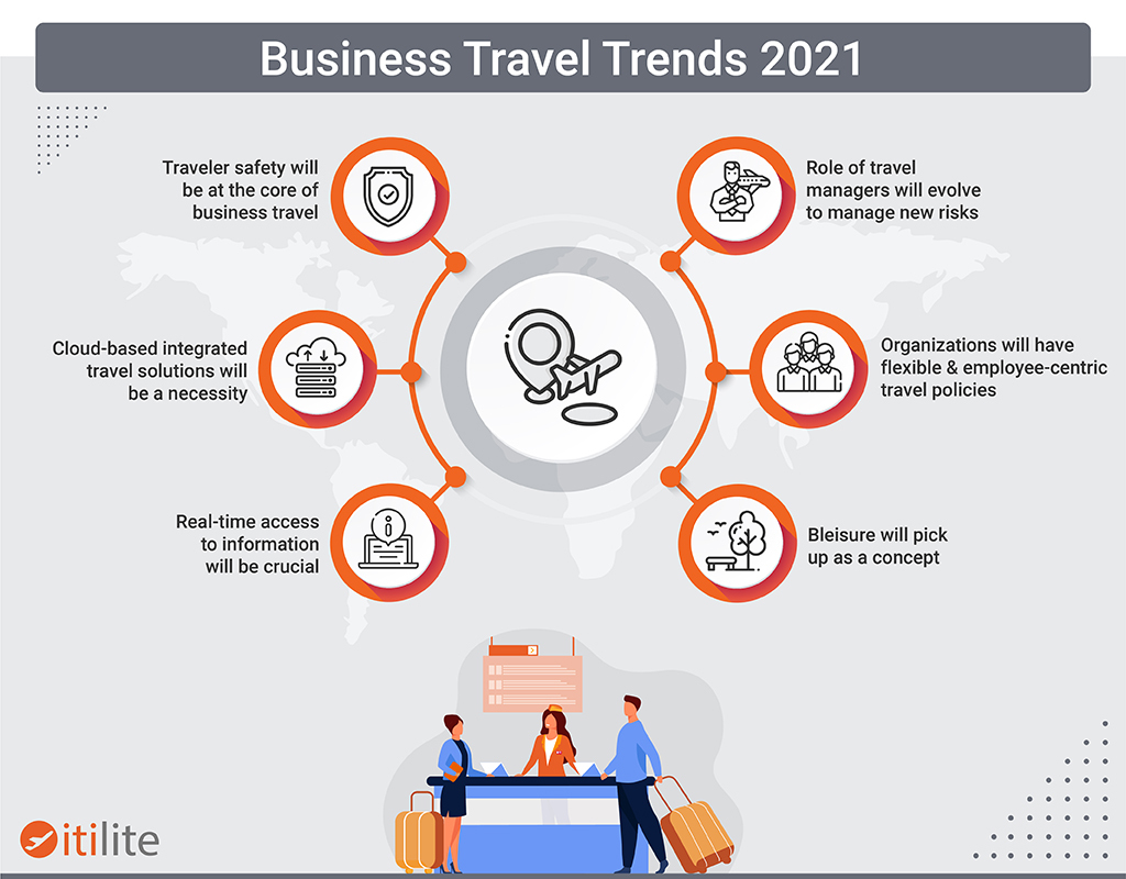 Business Travel Trends 2021